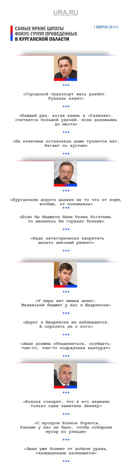 Главу Нижневартовска Максима