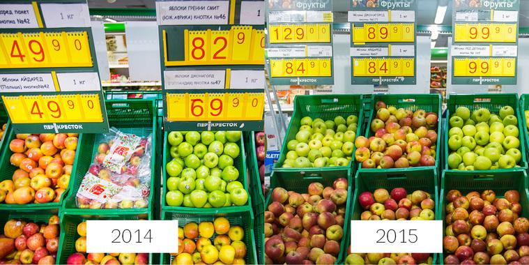 однокомнатную квартиру цены на продукты в анапе в 2016 году что знала