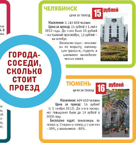 почему проезд стоит 15 рублей