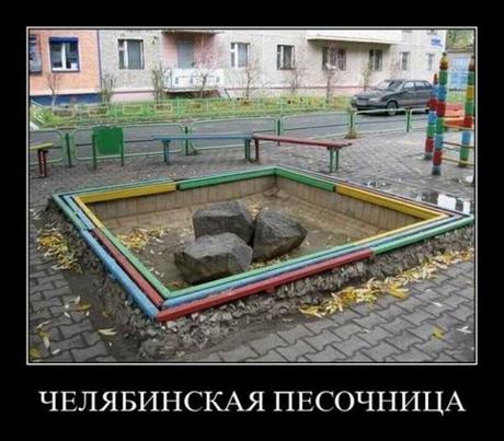 Форекс в челябинске